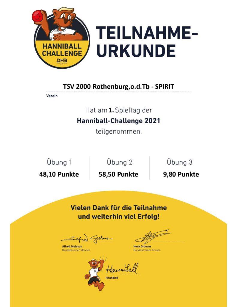 Hanniball-Challenge des DHB - Spieltag 1