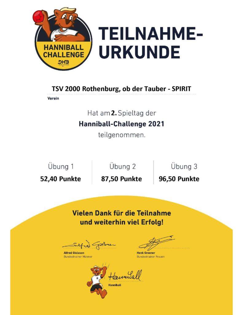 Hanniball-Challenge des DHB - Spieltag 3